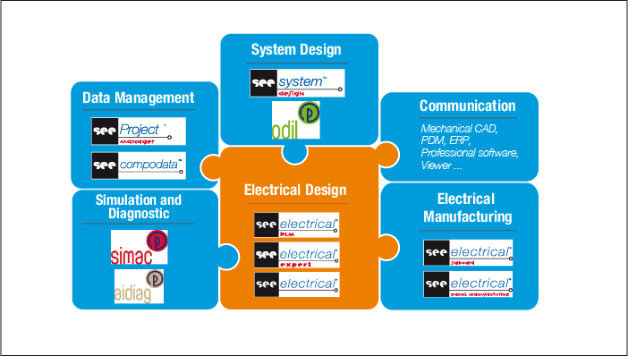 electrical-design